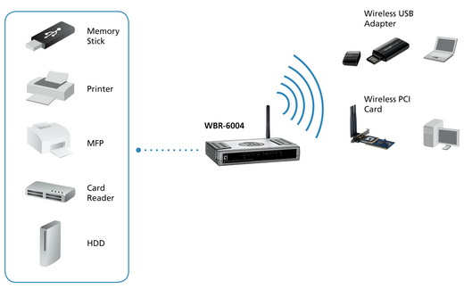 WBR-6004 Application